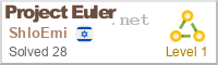 My rank at 'Project Euler'