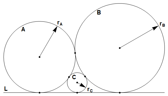 Problem 510 - Project Euler