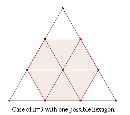 p577_counting_hexagons.png