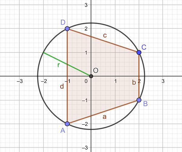 PythagoreanQ_1