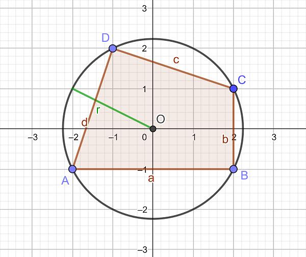 PythagoreanQ_2